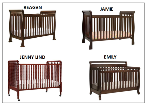 Cribs Recalled Due to Entrapment, Fall, and Laceration Hazards